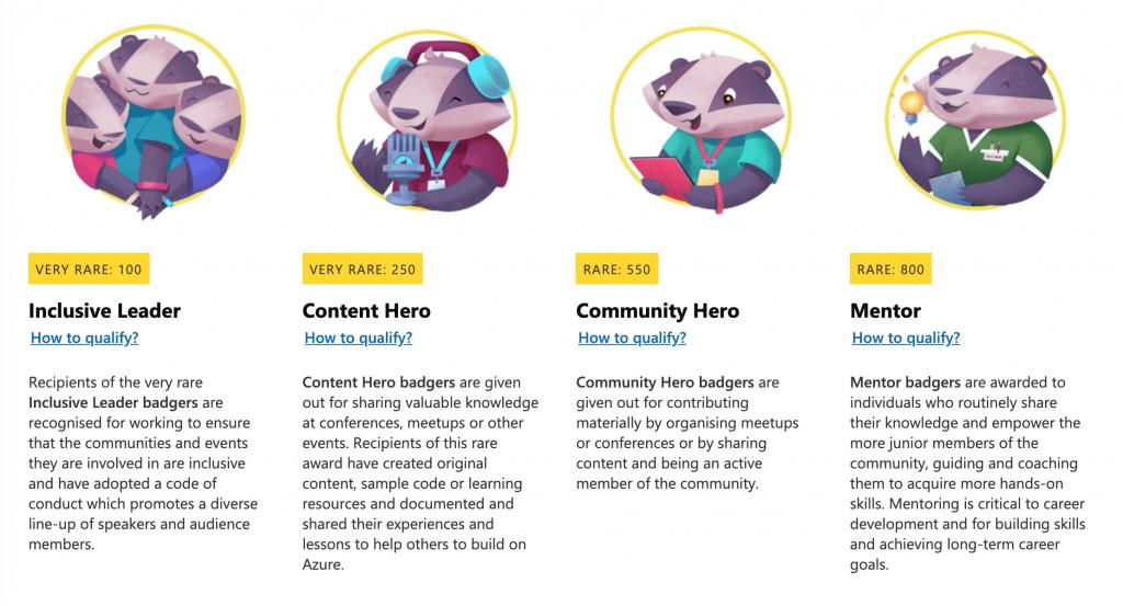 Azur Heroes Badgers