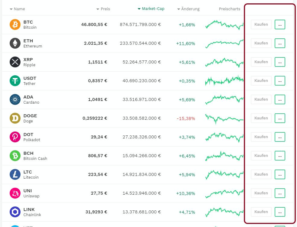 bitcoin trading automatisch bitpanda gebühren