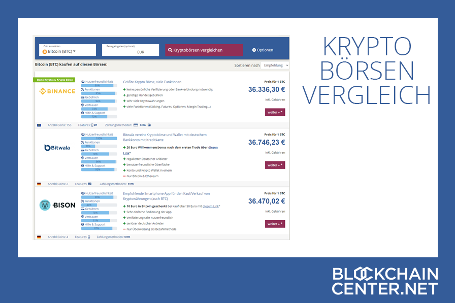 An der Kryptowährungs-Handelsplattform Binance wurden Bitcoins gestohlen