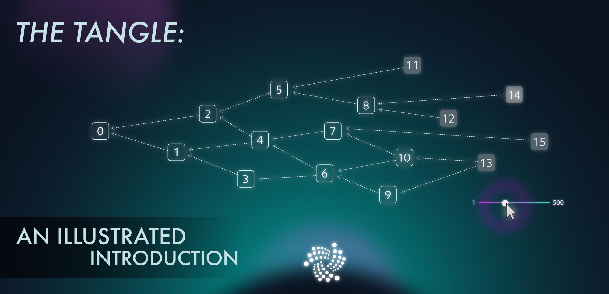 Iota coin predictions